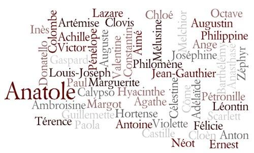 Liste de prénoms anciens qui reviennent à la mode